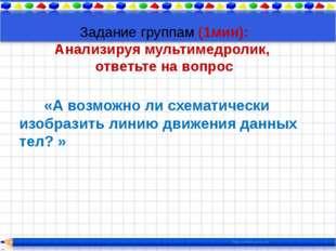 Задание группам (1мин): Анализируя мультимедролик, ответьте на вопрос «А возм