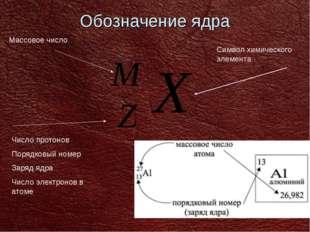 Обозначение ядра Массовое число Число протонов Порядковый номер Заряд ядра Чи