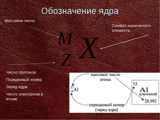 Обозначение ядра Массовое число Число протонов Порядковый номер Заряд ядра Чи...
