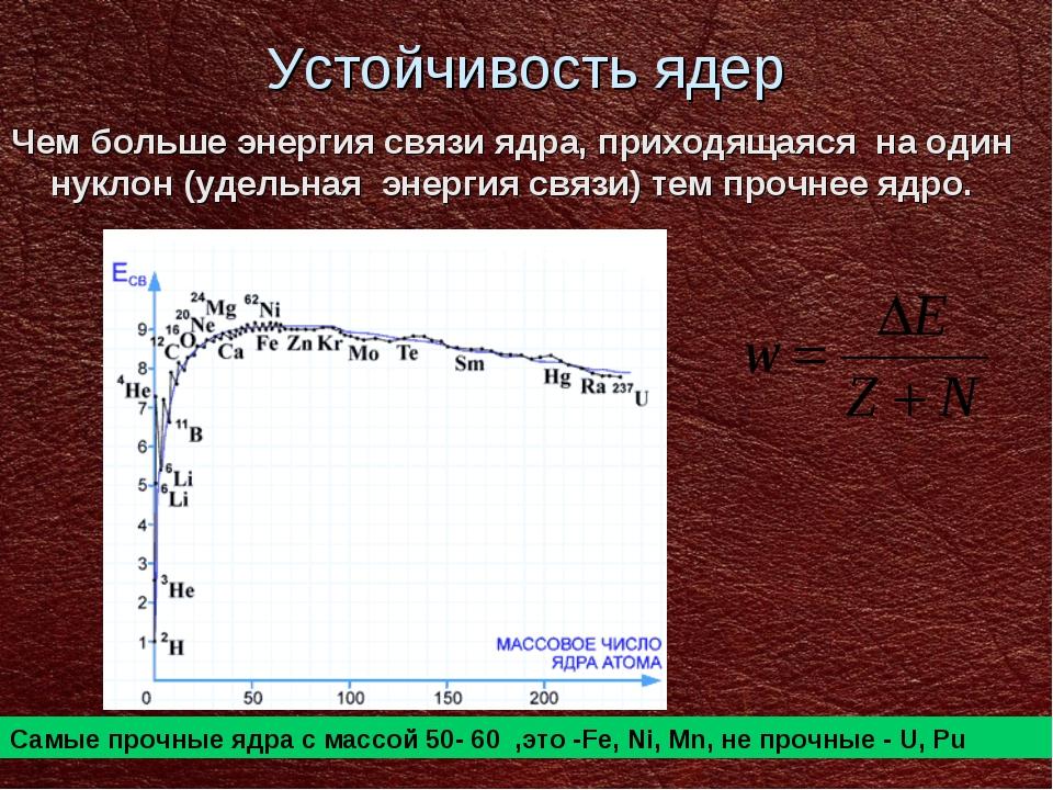 Устойчивость ядер Чем больше энергия связи ядра, приходящаяся на один нуклон...