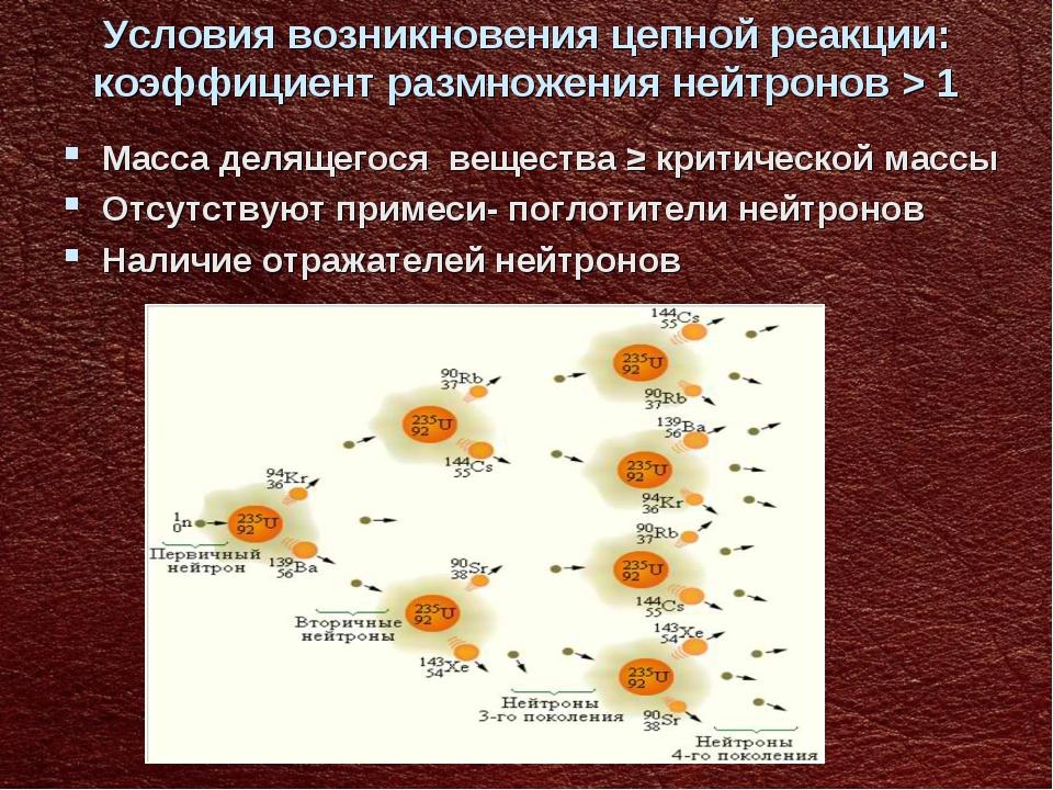 Условия возникновения цепной реакции: коэффициент размножения нейтронов > 1 М...