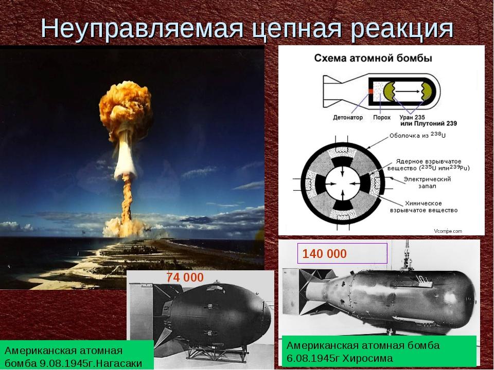 Неуправляемая цепная реакция Американская атомная бомба 9.08.1945г.Нагасаки А...