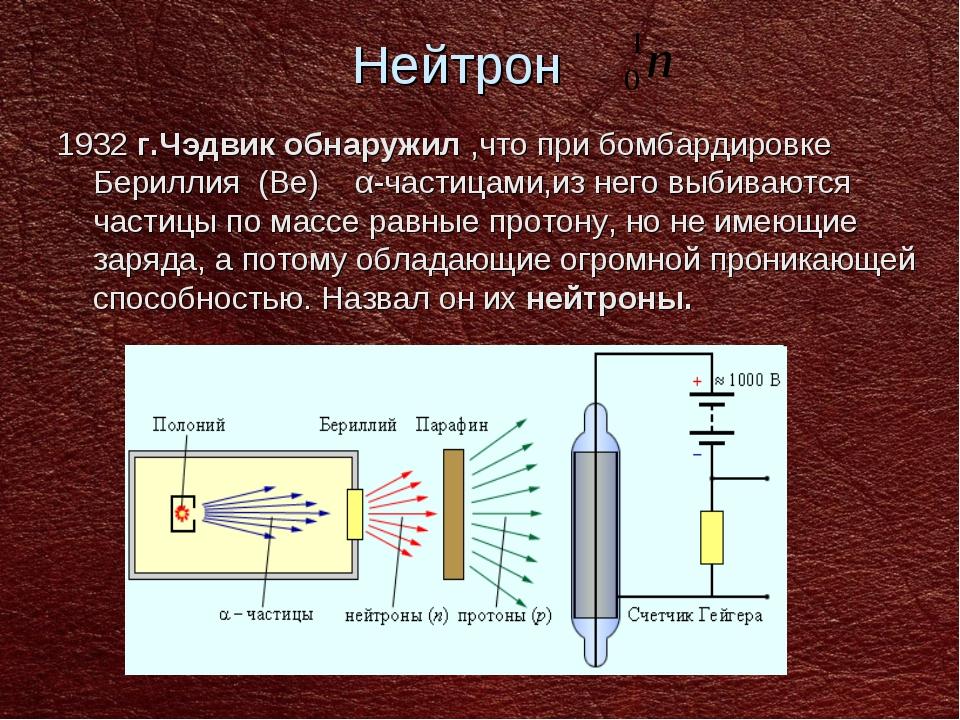 Нейтрон 1932 г.Чэдвик обнаружил ,что при бомбардировке Бериллия (Ве) α-частиц...