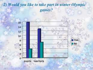 2) Would you like to take part in winter Olympic games?