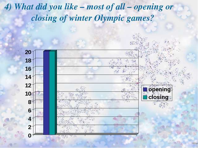 4) What did you like – most of all – opening or closing of winter Olympic gam...