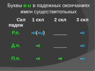 Буквы е-и в падежных окончаниях имен существительных Скл падеж 1скл 2скл 3скл