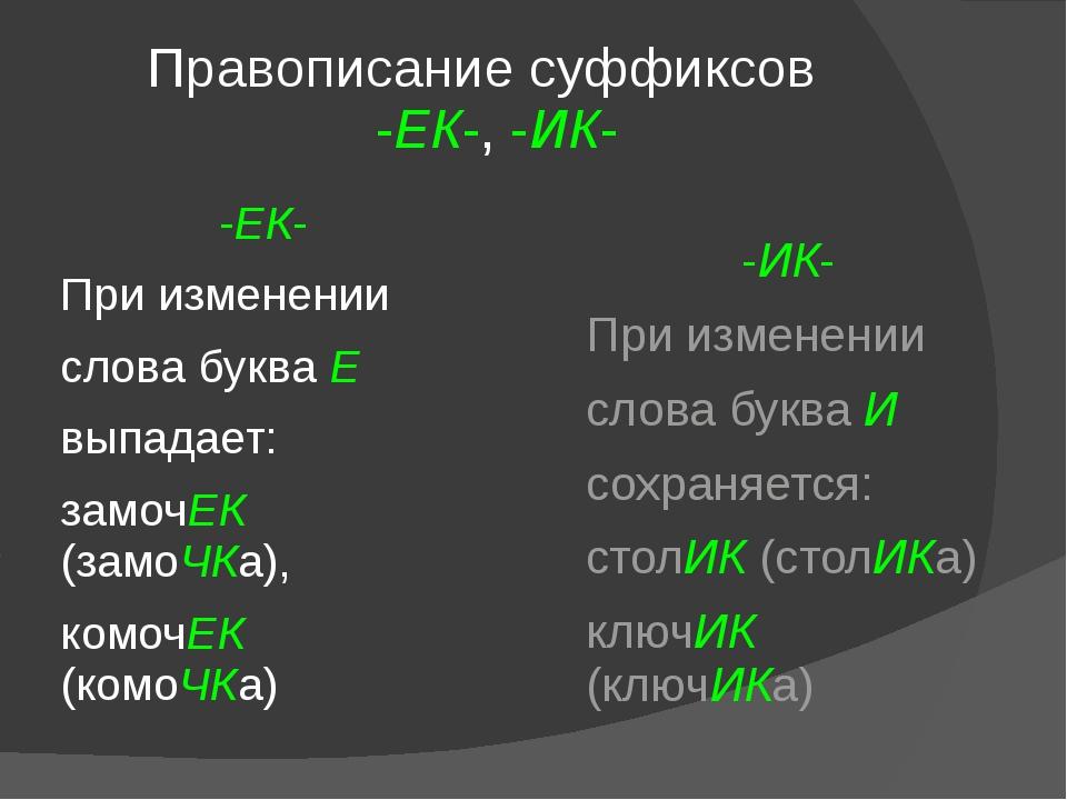 Правописание суффиксов -ЕК-, -ИК- -ЕК- При изменении слова буква Е выпадает:...