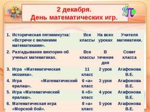 2 декабря. День математических игр. 1. Историческая пятиминутка: «Встречи с в