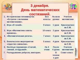 3 декабря. День математических состязаний. 1. Историческая пятиминутка: «Встр