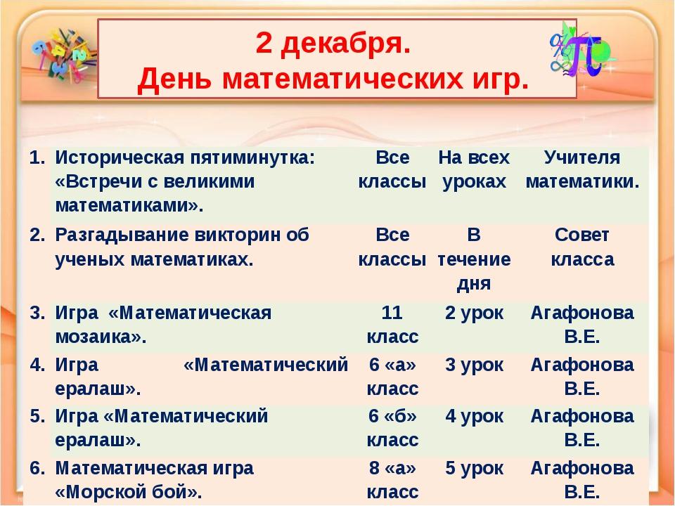2 декабря. День математических игр. 1. Историческая пятиминутка: «Встречи с в...