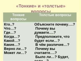 «Тонкие» и «толстые» вопросы Тонкие вопросы Толстые вопросы Кто..? Что…? Где…