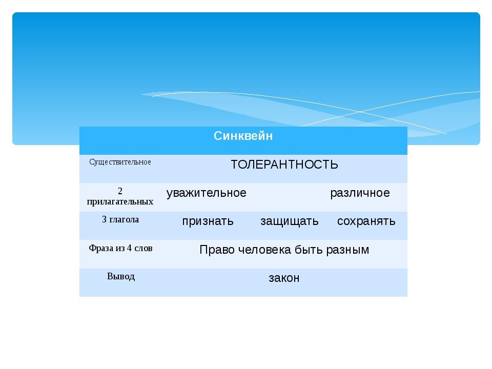Синквейн Существительное ТОЛЕРАНТНОСТЬ 2 прилагательных уважительное различно...