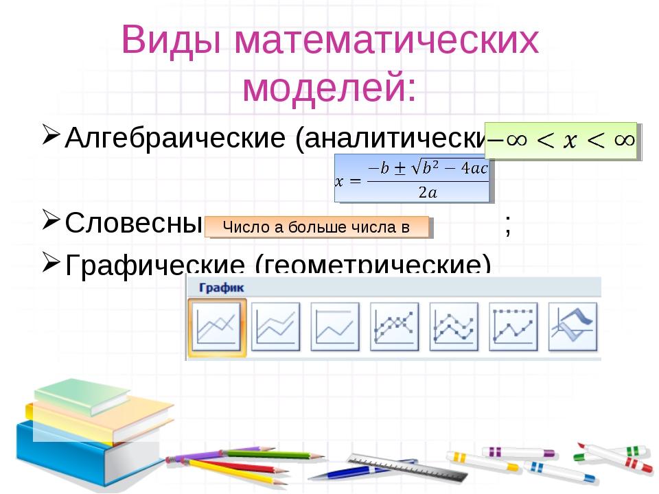 Виды математических моделей: Алгебраические (аналитические): Словесные ; Граф...