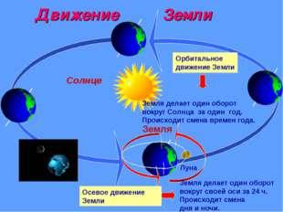 Движение Земли Солнце Земля Луна Осевое движение Земли Земля делает один обо