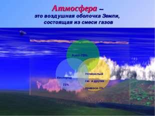 Атмосфера – это воздушная оболочка Земли, состоящая из смеси газов Кислород 2
