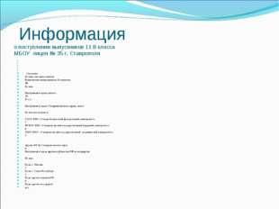 Информация о поступлении выпускников 11 В класса МБОУ лицея № 35 г. Ставропо