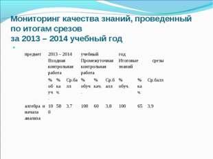 Мониторинг качества знаний, проведенный по итогам срезов за 2013 – 2014 учебн