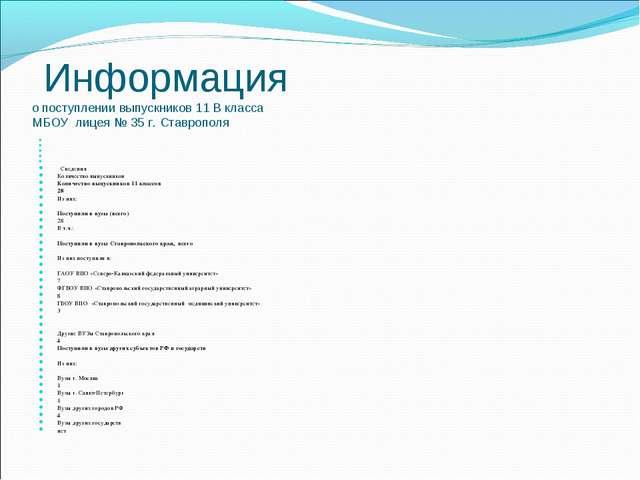 Информация о поступлении выпускников 11 В класса МБОУ лицея № 35 г. Ставропо...