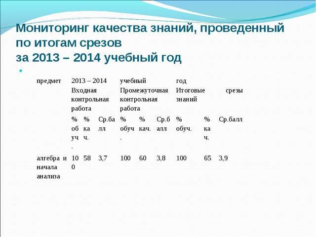 Мониторинг качества знаний, проведенный по итогам срезов за 2013 – 2014 учебн...