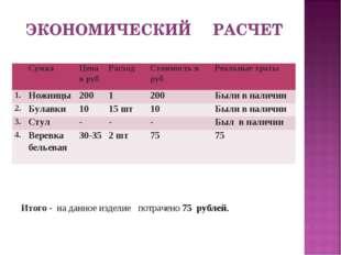 Итого - на данное изделие потрачено 75 рублей. Сумка Цена в рубРасходСтои