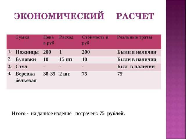 Итого - на данное изделие потрачено 75 рублей. Сумка Цена в рубРасходСтои...