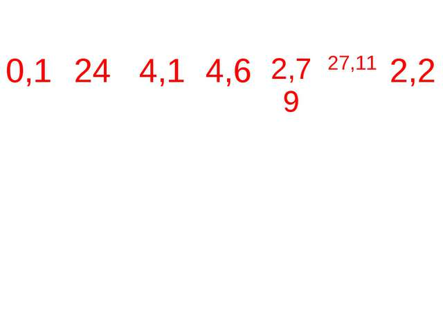 0,1 24 4,1 4,6 2,79 27,11 2,2