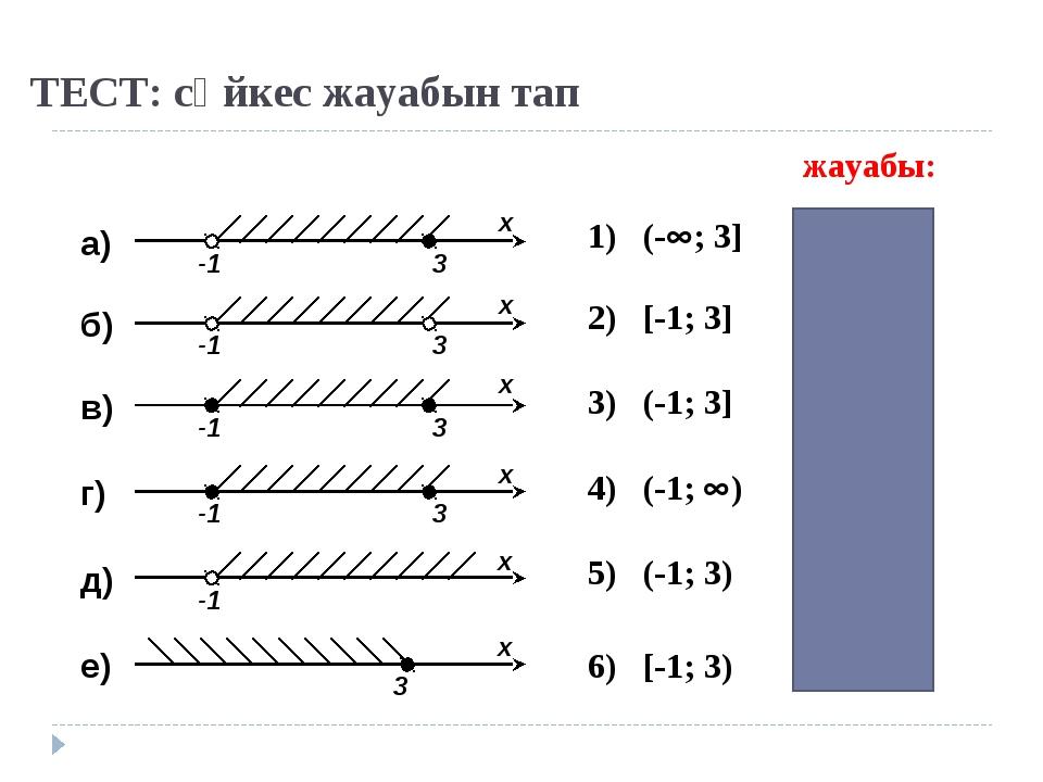 ТЕСТ: сәйкес жауабын тап жауабы: а – 3 б – 5 в – 6 г – 2 д – 4 е – 1
