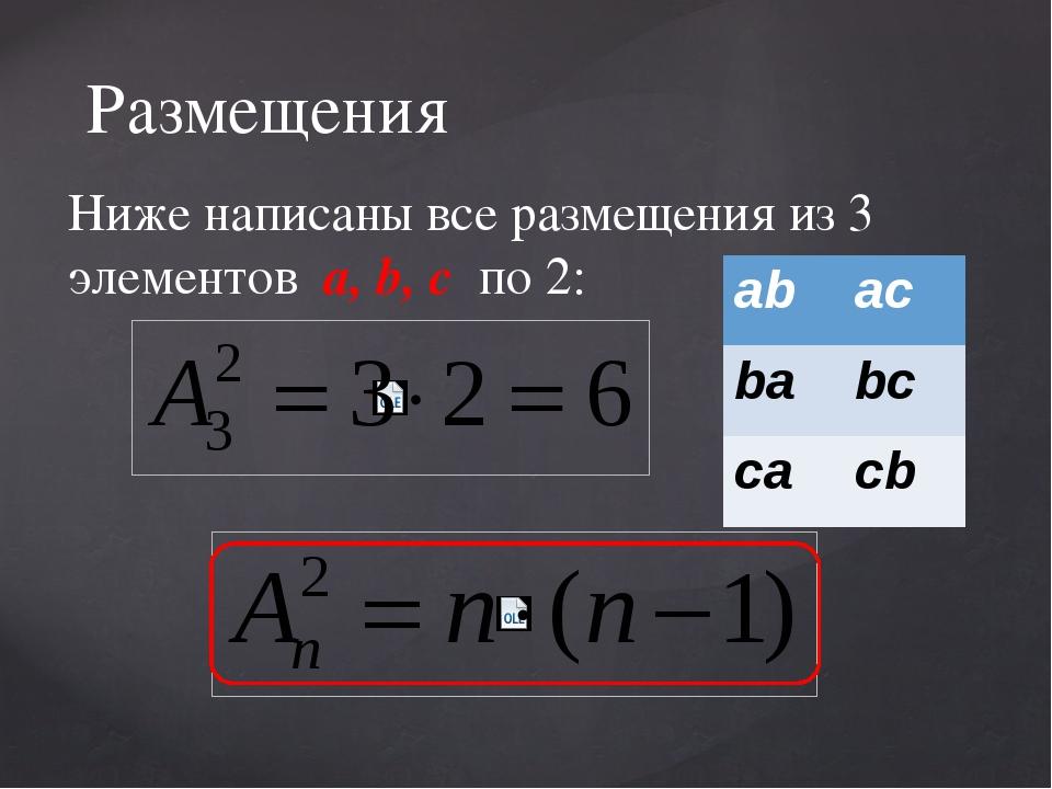 Размещения Ниже написаны все размещения из 3 элементов a, b, с по 2: ab ac ba...
