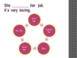 She _________ her job. It`s very boring.