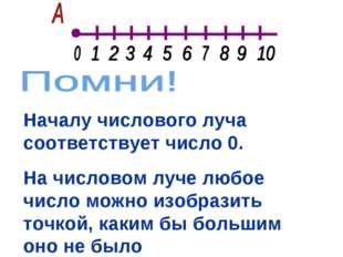 Началу числового луча соответствует число 0. На числовом луче любое число мож
