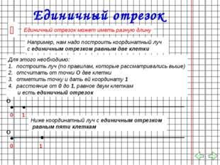 Единичный отрезок Единичный отрезок может иметь разную длину  Например, нам