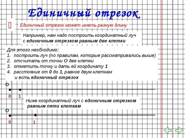 Единичный отрезок Единичный отрезок может иметь разную длину  Например, нам...