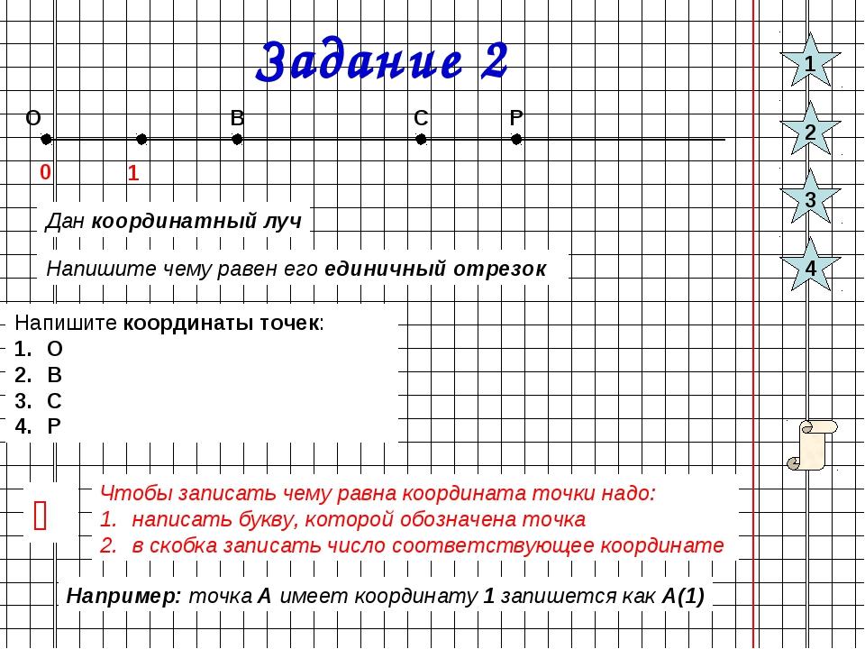 Задание 2 О 0 1 В С Р Дан координатный луч Напишите чему равен его единичный...