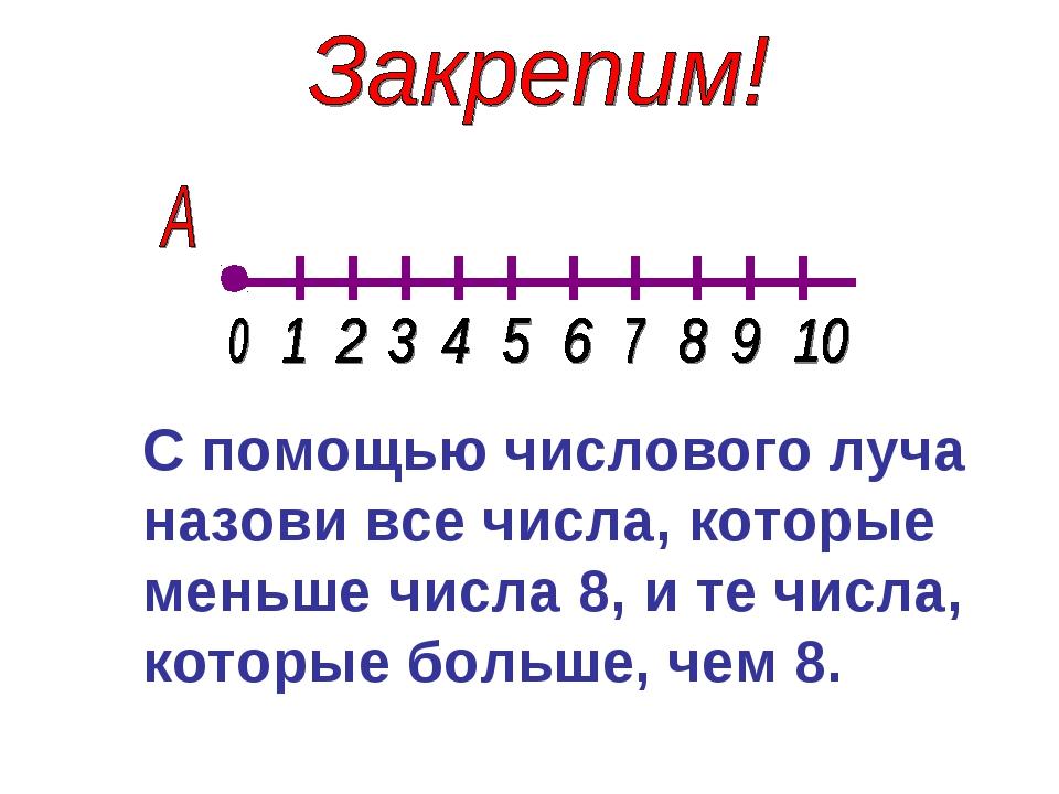 С помощью числового луча назови все числа, которые меньше числа 8, и те числа...
