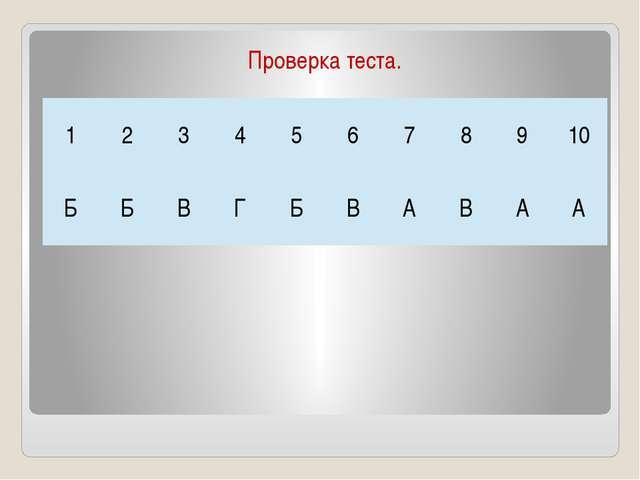 Проверка теста. 1 2 3 4 5 6 7 8 9 10 Б Б В Г Б В А В А А