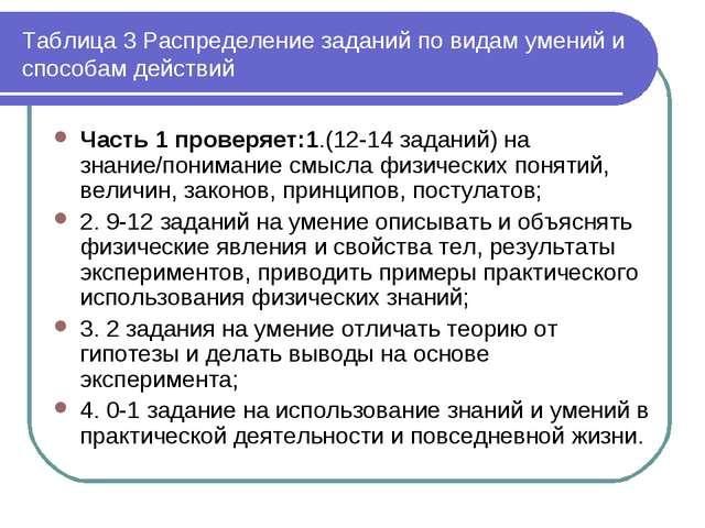 Таблица 3 Распределение заданий по видам умений и способам действий Часть 1 п...
