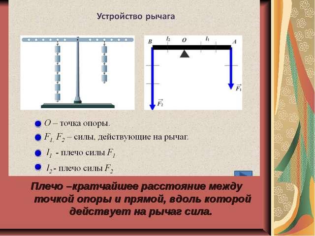 Плечо –кратчайшее расстояние между точкой опоры и прямой, вдоль которой дейст...