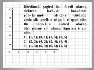 0 1 2 3 4 5 1 2 3 4 5 Dördüncü şagird isə fərdi olaraq elektron lövhədə koord