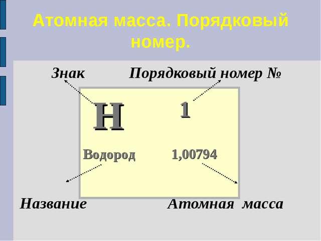 Знак Порядковый номер №  Название  Атомная масса Атомная масса. Порядков...