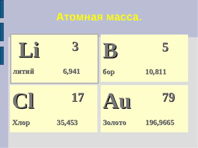 Атомная масса. Li 3 литий 6,941 Cl 17 Хлор 35,453 Au 79 Золото 196,966...