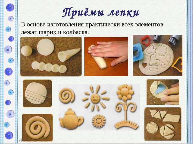 Приёмы лепки В основе изготовления практически всех элементов лежат шарик и к...