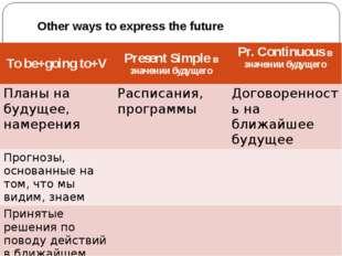 Other ways to express the future Tobe+goingto+V PresentSimpleв значении будущ