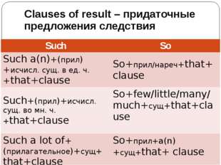 Clauses of result – придаточные предложения следствия Such So Such a(n)+(прил