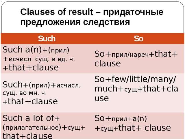 Clauses of result – придаточные предложения следствия Such So Such a(n)+(прил...