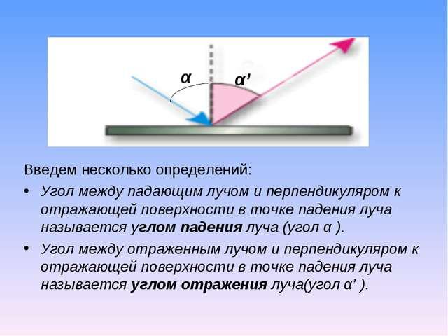 Введем несколько определений: Угол между падающим лучом и перпендикуляром к о...