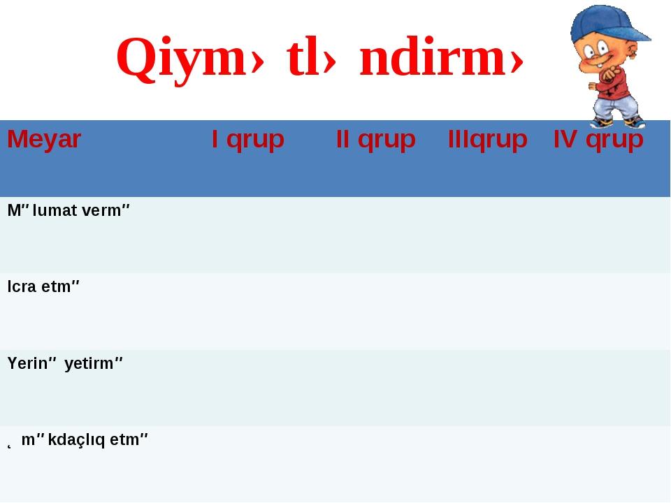 Qiymətləndirmə Meyar I qrup II qrup IIIqrup IV qrup Məlumat vermə Icra etmə Y...