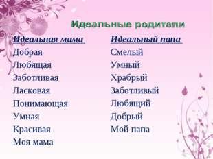 Идеальная мама Добрая Любящая Заботливая Ласковая Понимающая Умная Красивая М