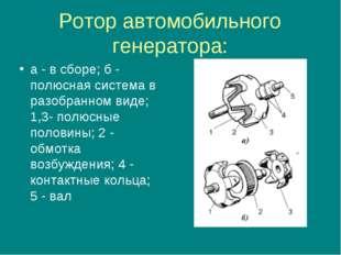 Ротор автомобильного генератора: а - в сборе; б - полюсная система в разобран