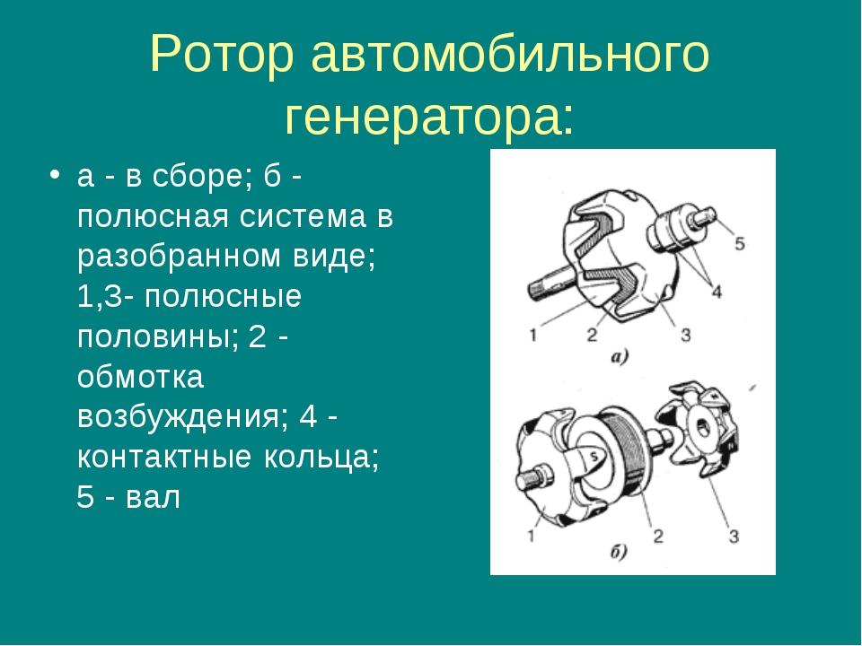 Ротор автомобильного генератора: а - в сборе; б - полюсная система в разобран...