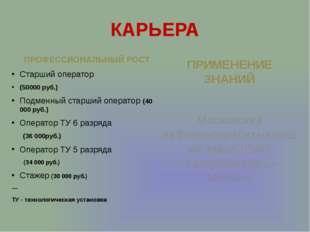 КАРЬЕРА ПРОФЕССИОНАЛЬНЫЙ РОСТ Старший оператор (50000 руб.) Подменный старший